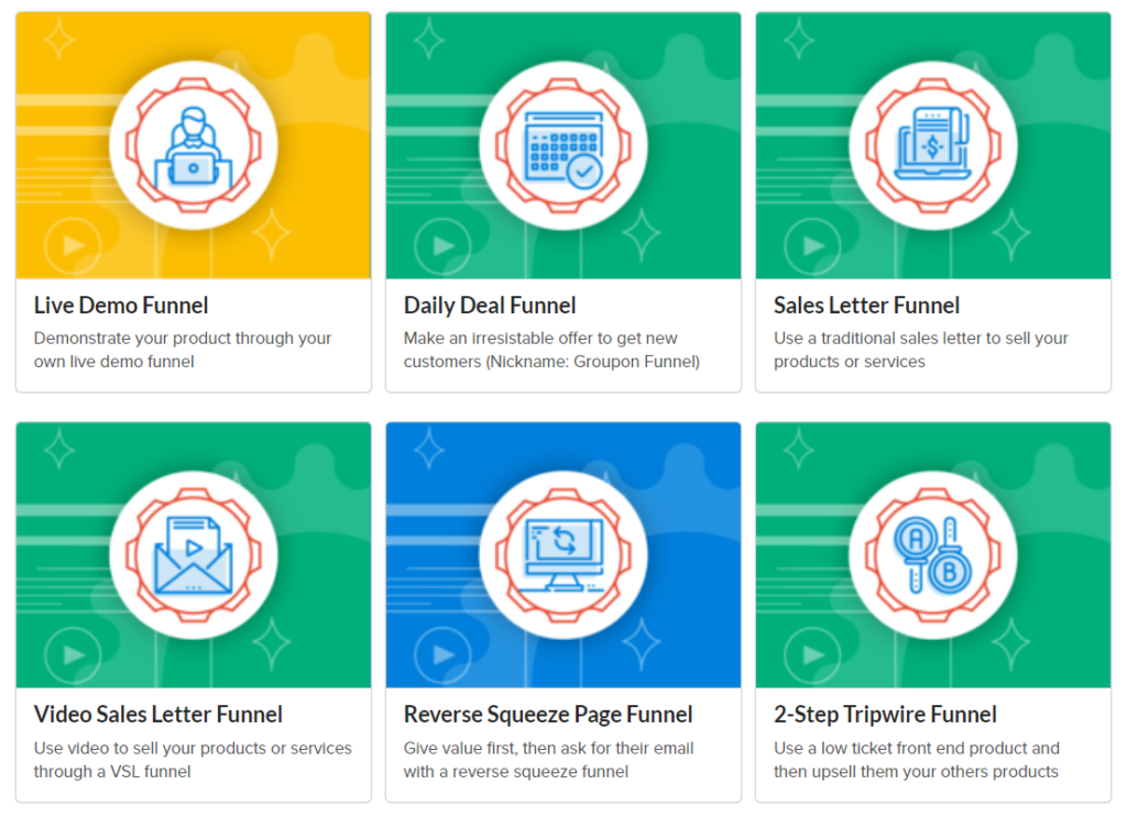 How To Use A Digital Asset On Clickfunnels