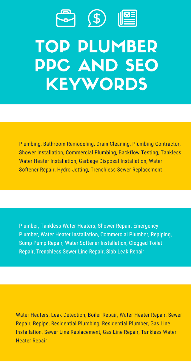 plumber marketing keywords