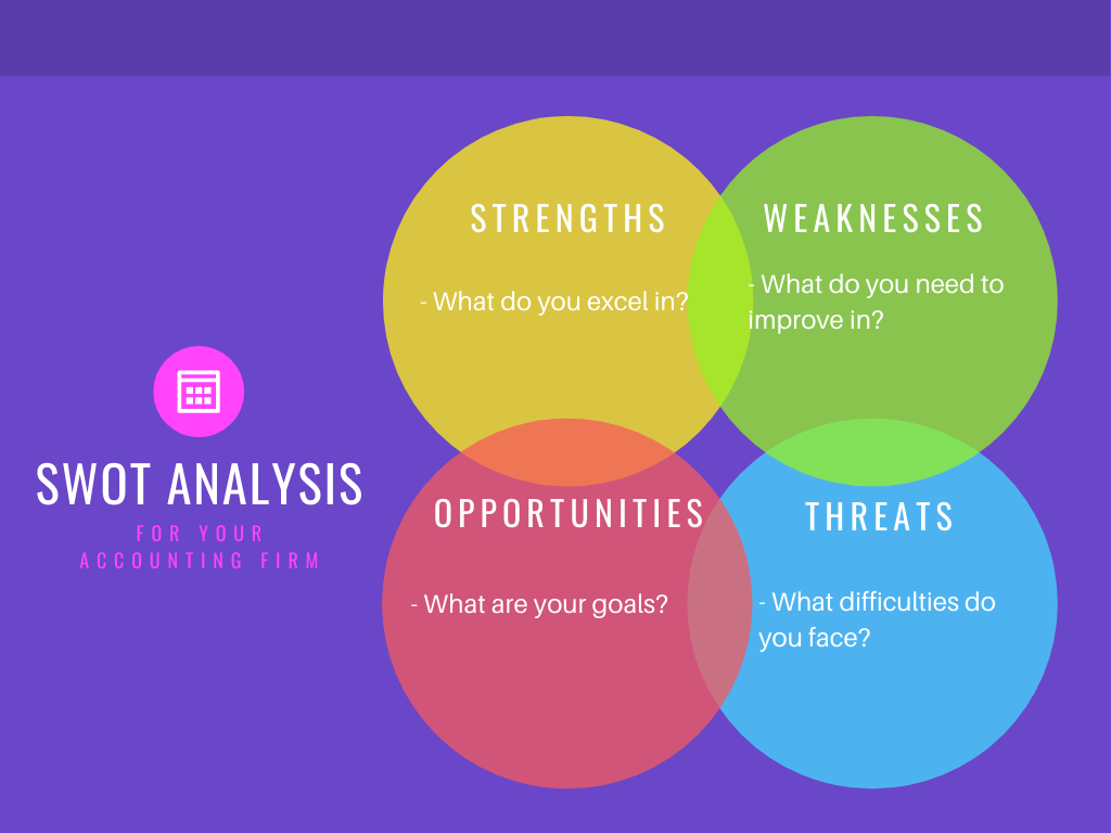 Marketing for accountants swot analysis