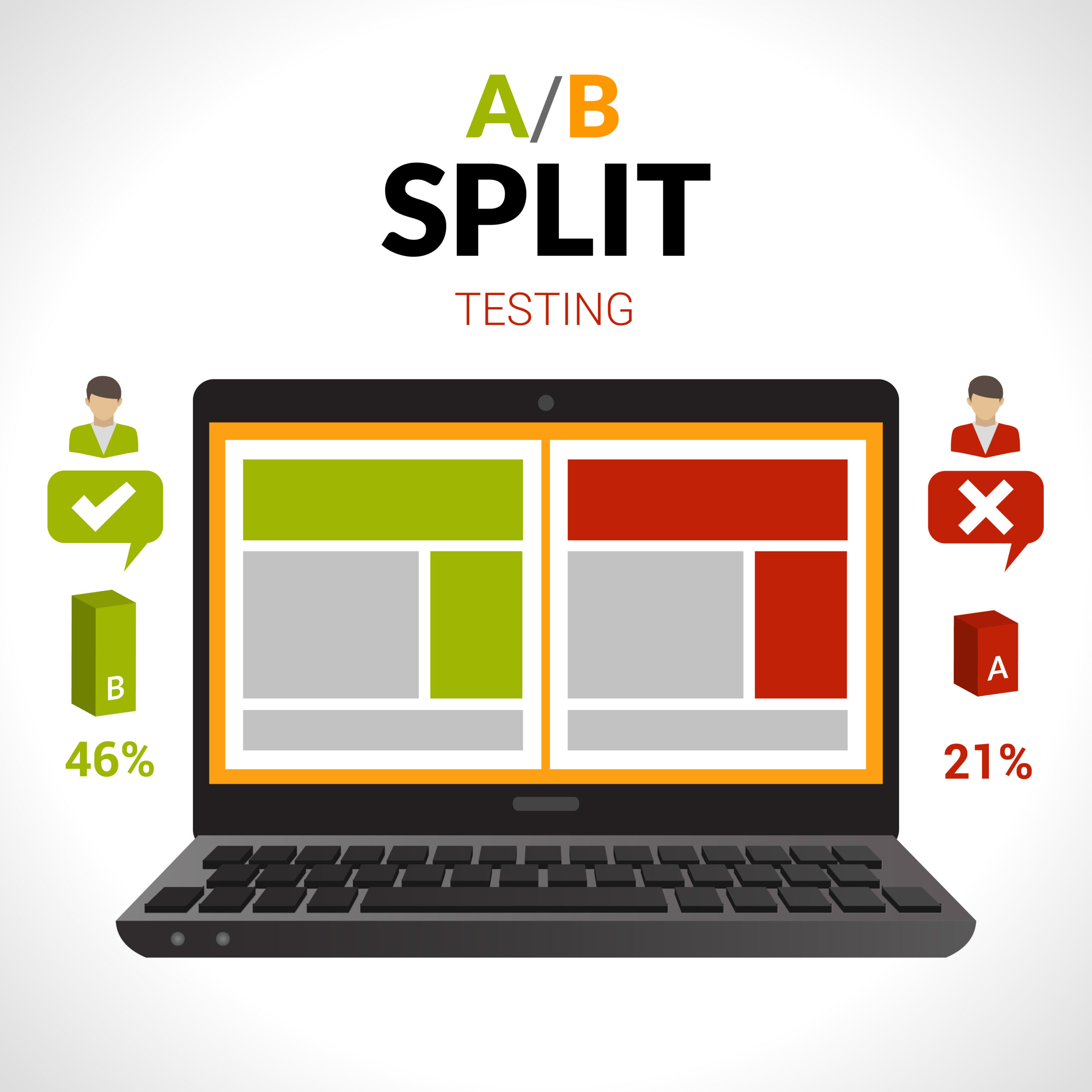 Social Media Marketing Split Testing